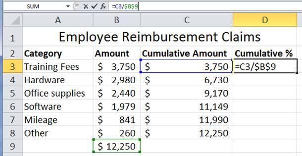 Создание диаграммы Парето в Excel
