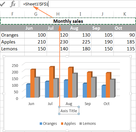 Настраиваем диаграммы в Excel