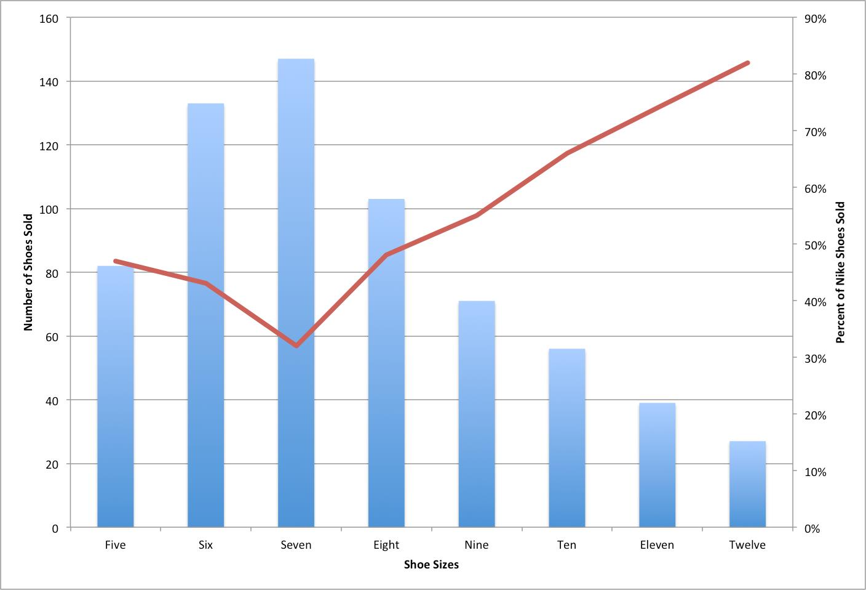 Процентная диаграмма в Excel инструкция по созданию 55