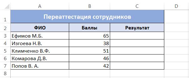 Функция ЕСЛИ в Excel на простом примере