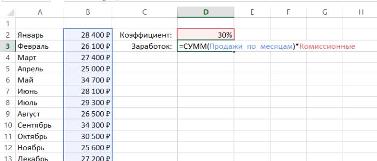 Знакомство с именами ячеек и диапазонов в Excel