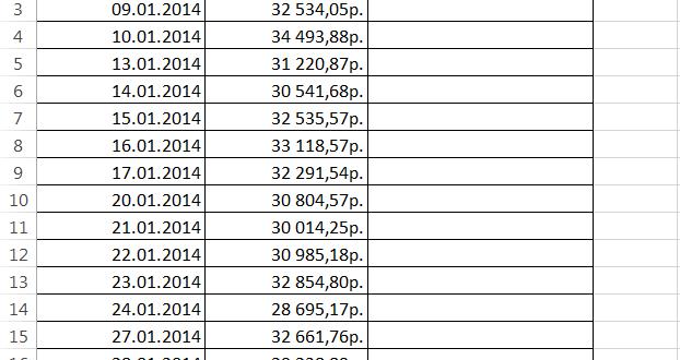 Как посчитать накопительную сумму в Excel?