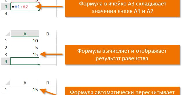 Математические операторы и ссылки на ячейки в формулах Excel