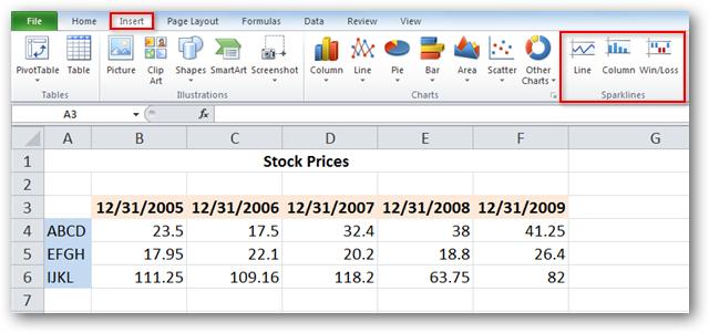 Как использовать спарклайны в Excel 2010