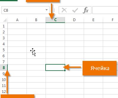 Ячейка в Excel - базовые понятия