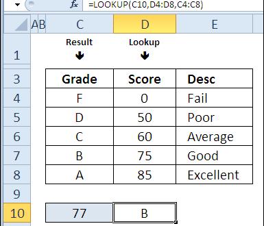 30 функций Excel за 30 дней: ПРОСМОТР (LOOKUP)