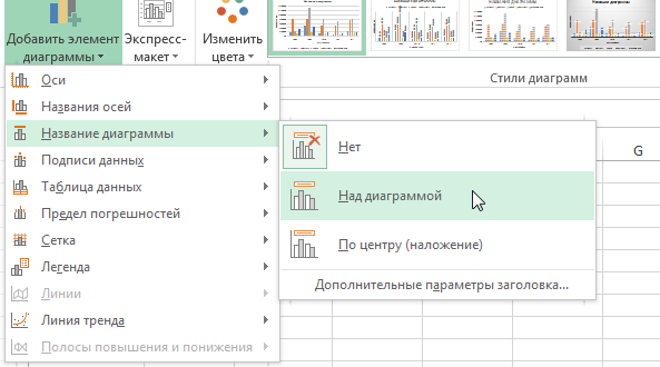 Макет, стиль и прочие параметры диаграмм