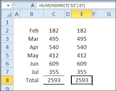 30 функций Excel за 30 дней: ДВССЫЛ (INDIRECT)