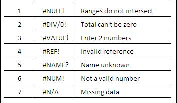 30 функций Excel за 30 дней: ТИП.ОШИБКИ (ERROR.TYPE)