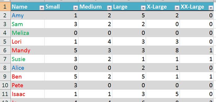 Excel: таблица или диапазон – что выбрать?