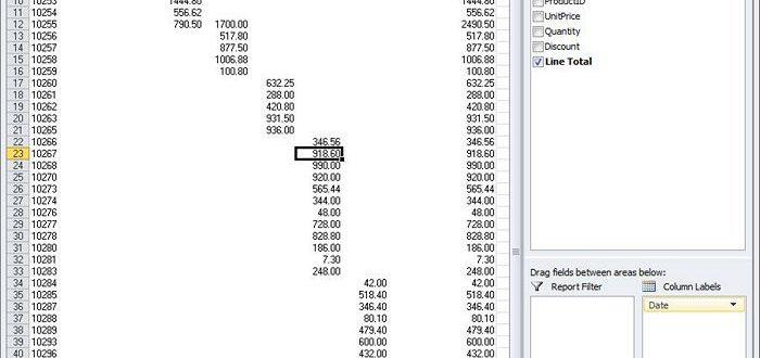 Как группировать данные в сводной таблице Excel для их дальнейшего обобщения и анализа