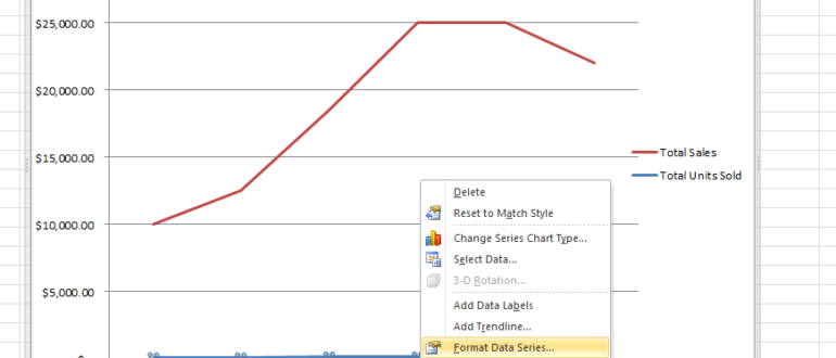 Как в диаграмме Excel использовать вспомогательную ось для построения графика