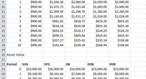 Расчет амортизации в Excel