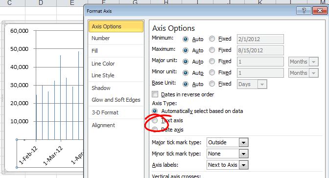 Диаграммы и графики в Excel