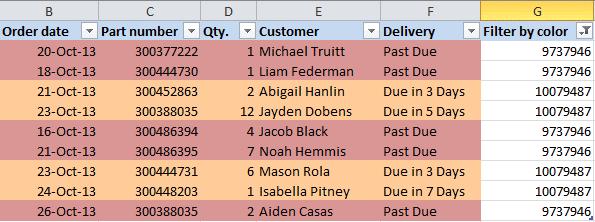 Как сделать сортировку по цвету в excel. Сортировка данных в Excel