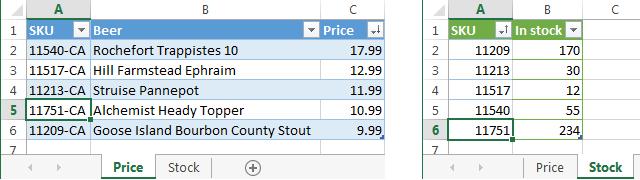 Объединяем таблицы в Excel