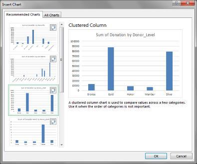 Создаем сводную диаграмму в Excel