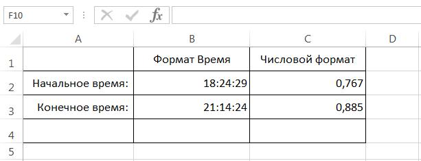 Дата и время в Excel – основные понятия
