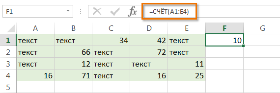 Функция СЧЕТ (COUNT) в Excel