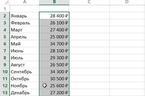 Как присвоить имя ячейке или диапазону в Excel