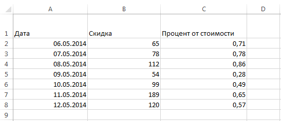 Содержимое ячеек в Excel