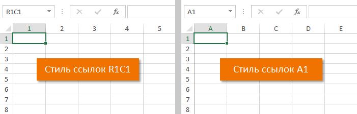 Стили ссылок в Microsoft Excel