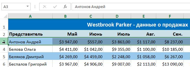 Закрепление областей в Microsoft Excel