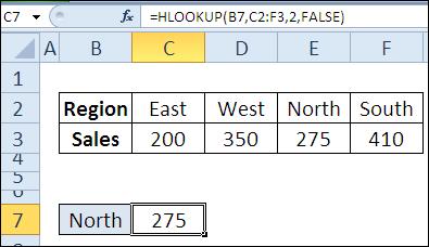 30 функций Excel за 30 дней: ГПР (HLOOKUP)