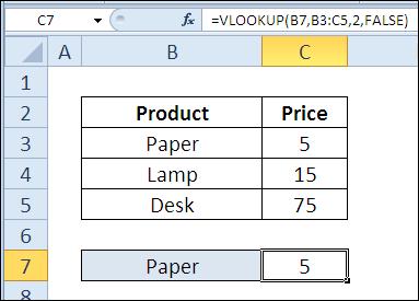 30 функций Excel за 30 дней: ВПР (VLOOKUP)