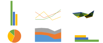 Диаграммы в Excel – основные сведения