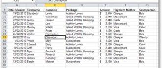 Работа со сводными таблицами в Microsoft Excel