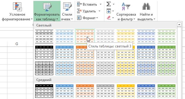 Таблицы в Microsoft Excel