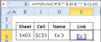 30 функций Excel за 30 дней: ГИПЕРССЫЛКА (HYPERLINK)