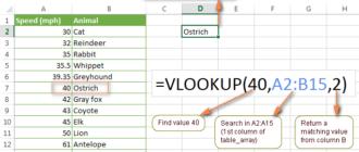 Функция ВПР в Excel – руководство для начинающих: синтаксис и примеры