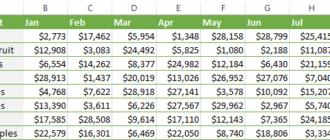 Как использовать функцию ВПР вместе с СУММ или СУММЕСЛИ в Excel