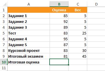 Вычисляем средневзвешенные значения при помощи СУММПРОИЗВ