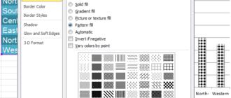 Диаграммы в Microsoft Excel: советы, хитрости и приёмы