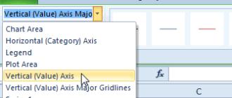 Как повернуть диаграмму или печатную страницу в Excel