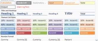 Как использовать стили в Microsoft Excel – часть 1
