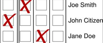 Как добавить чек-боксы (флажки) в документ Word
