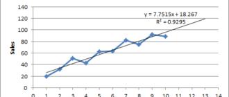 ПРЕДСКАЗ и ТЕНДЕНЦИЯ в Excel