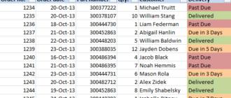Как посчитать количество и сумму ячеек по цвету в Excel 2010 и 2013