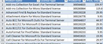 Перетаскивание мышью и другие способы изменять положение столбцов в Excel