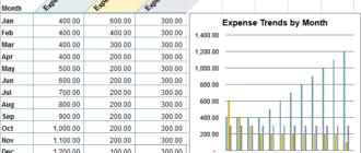 Как преобразовывать таблицы Excel в HTML