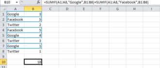Суммирование с критерием «ИЛИ» в Excel