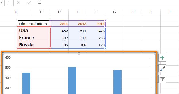 Как в Excel добавлять названия к диаграммам