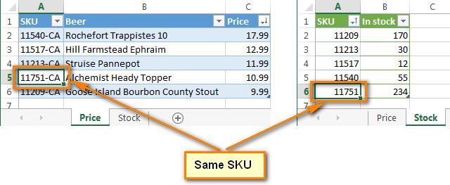 Как объединить две таблицы Excel по частичному совпадению ячеек