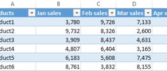 Чередующиеся строки и столбцы в Excel