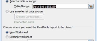Как создать простейшую сводную таблицу в Excel?