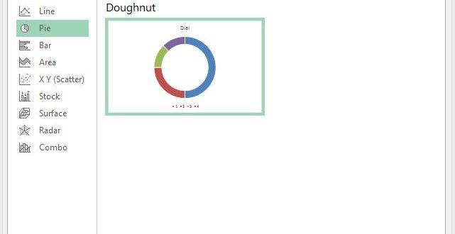 Удивите коллег диаграммой-циферблатом в Excel